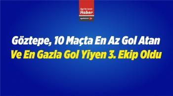 Göztepe, 10 Maçta En Az Gol Atan Ve En Gazla Gol Yiyen 3. Ekip Oldu