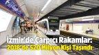 İzmir'de Çarpıcı Rakamlar: 2018'de 520 Milyon Kişi Taşındı