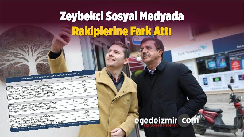 Zeybekci Sosyal Medyada Rakiplerine Fark Attı
