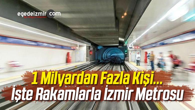 """19 Yılda """"1 Milyar"""" Yolcu Taşıdı! İşte Rakamlarla İzmir Metrosu"""
