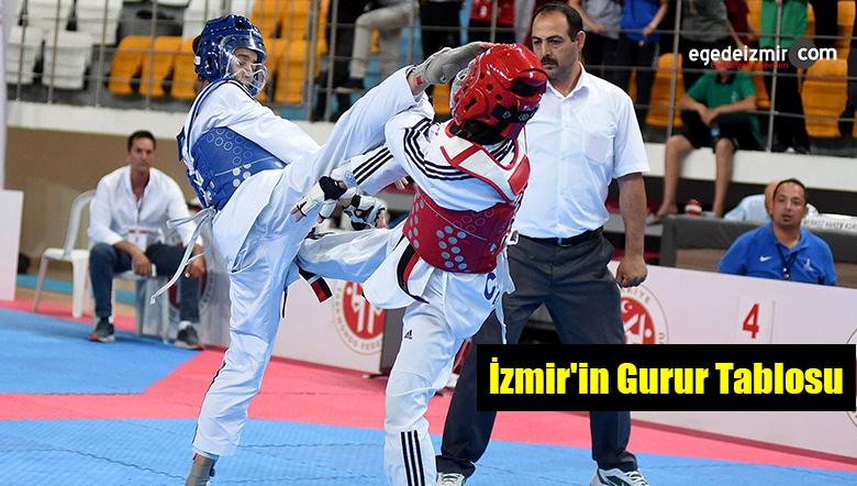 İzmir'in Gurur Tablosu