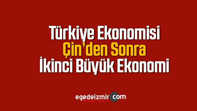 Pandemiye Rağmen Türkiye Ekonomisi Büyümeye Devam Etti