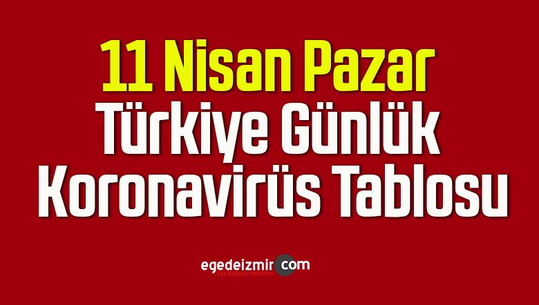 11 Nisan Pazar Türkiye Günlük Koronavirüs Tablosu