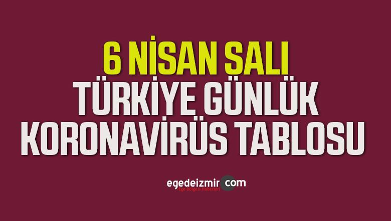 6 Nisan Salı Türkiye Günlük Koronavirüs Tablosu