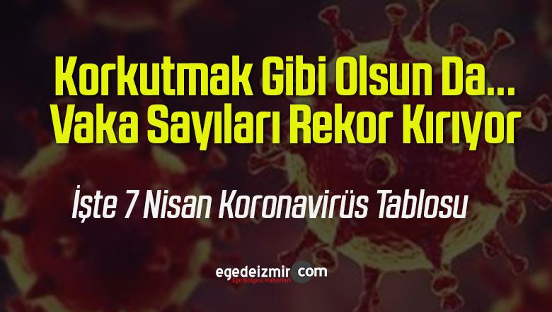 7 Nisan Çarşamba Türkiye Günlük Koronavirüs Tablosu