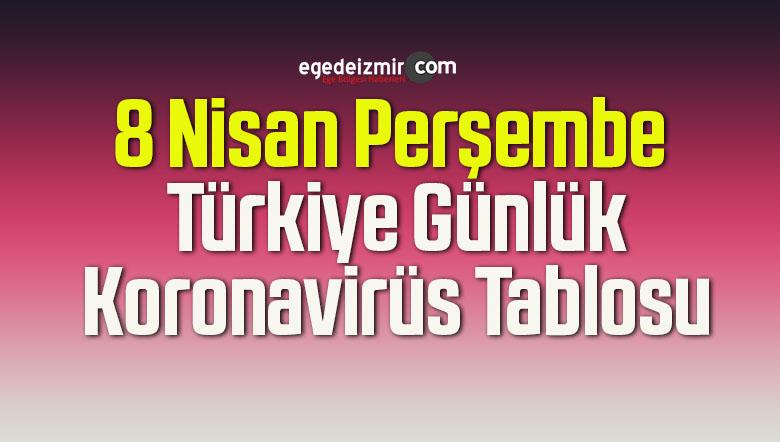8 Nisan Perşembe Türkiye Günlük Koronavirüs Tablosu