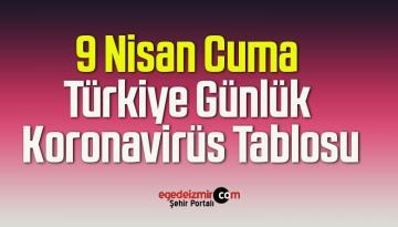 9 Nisan Cuma Türkiye Günlük Koronavirüs Tablosu