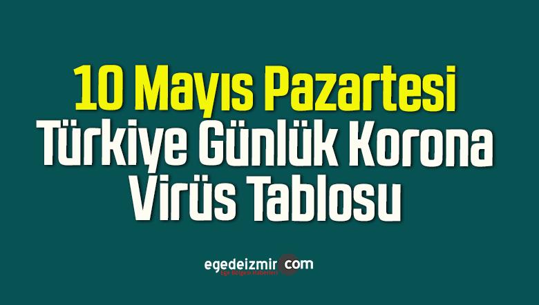 10 Mayıs Pazartesi Türkiye Günlük Korona Virüs Tablosu
