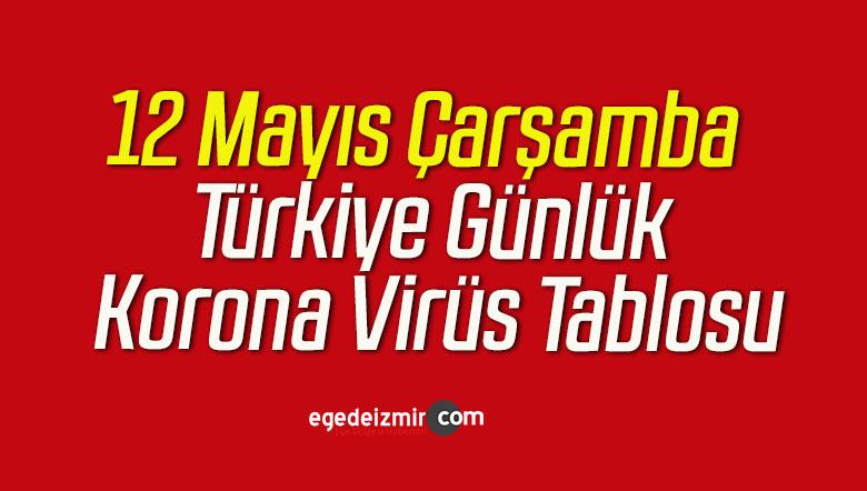 12 Mayıs Çarşamba Türkiye Günlük Korona Virüs Tablosu