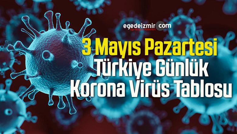 3 Mayıs Pazartesi Türkiye Günlük Korona Virüs Tablosu