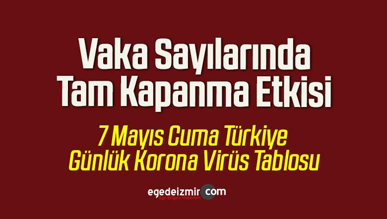 7 Mayıs Cuma Türkiye Günlük Korona Virüs Tablosu