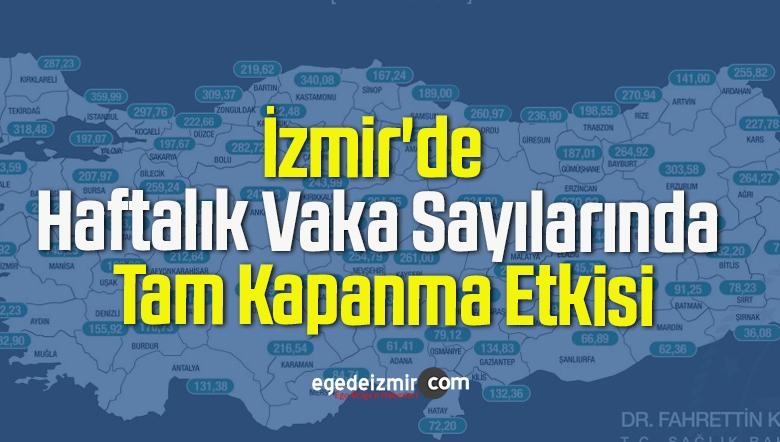 İzmir'de Haftalık Vaka Sayılarında Tam Kapanma Etkisi