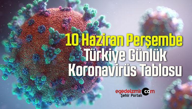 10 Haziran Perşembe Türkiye Günlük Koronavirüs Tablosu