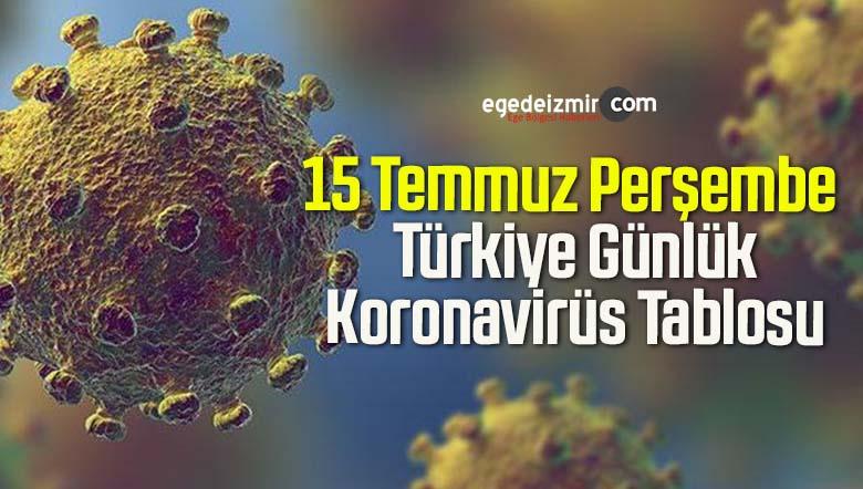 15 Temmuz Perşembe Türkiye Günlük Koronavirüs Tablosu