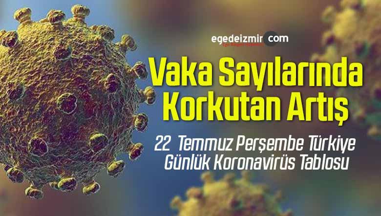 22 Temmuz Perşembe Türkiye Günlük Koronavirüs Tablosu