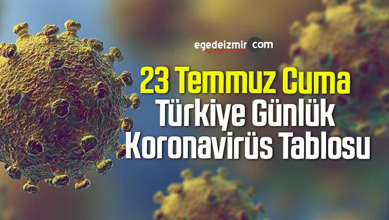23 Temmuz Cuma Türkiye Günlük Koronavirüs Tablosu